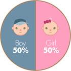 مشخص شدن جنسیت جنین، کدام هفته؟