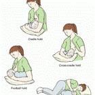 نحوه شیردهی به نوزاد، وضعیت صحیح