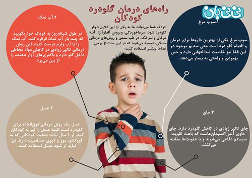 گلودرد بچه ها، چند درمان خانگی